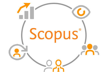 why choose scopus